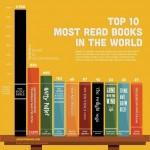 10 самых читаемых книг в мире